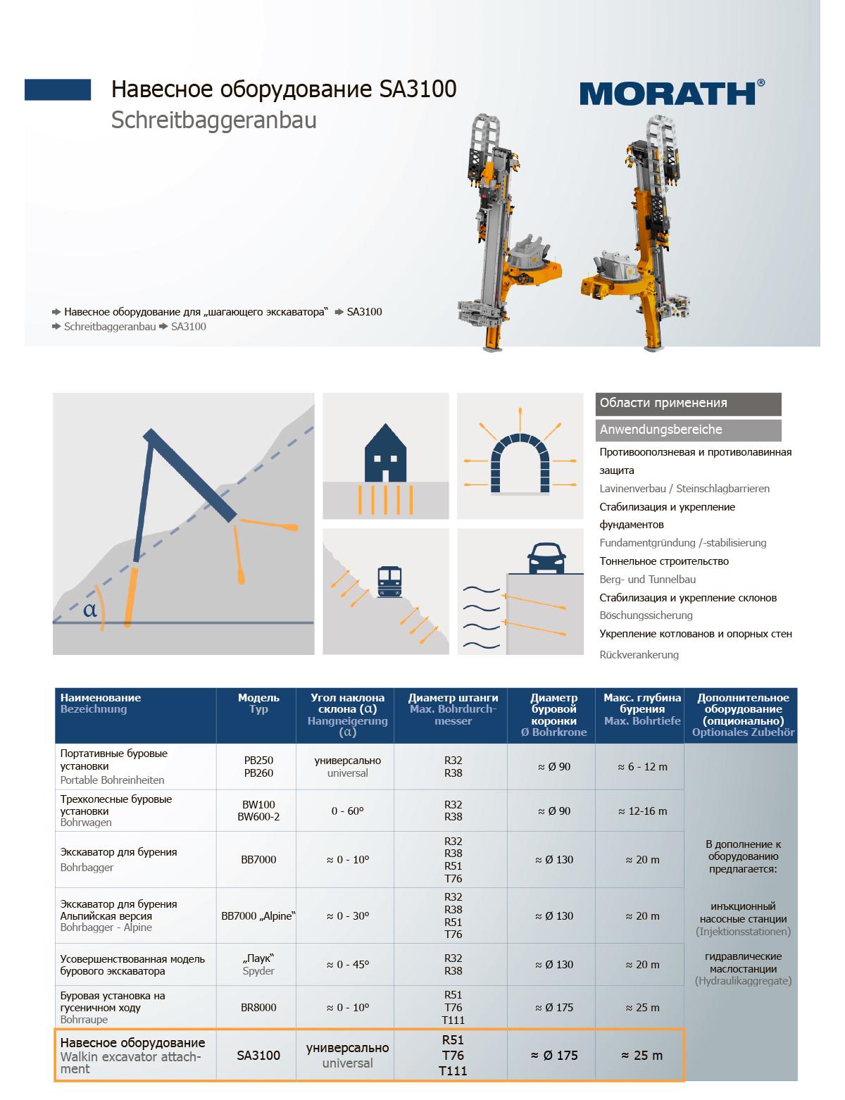 Технічна інформація до навісного бурового обладнання SA3100 Morath