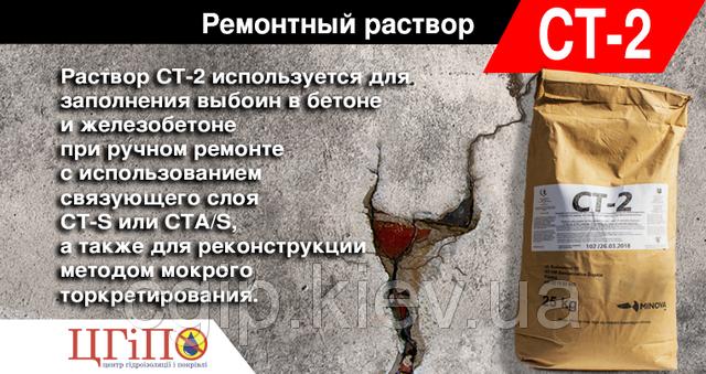 Цементный состав Minova СТ - 2