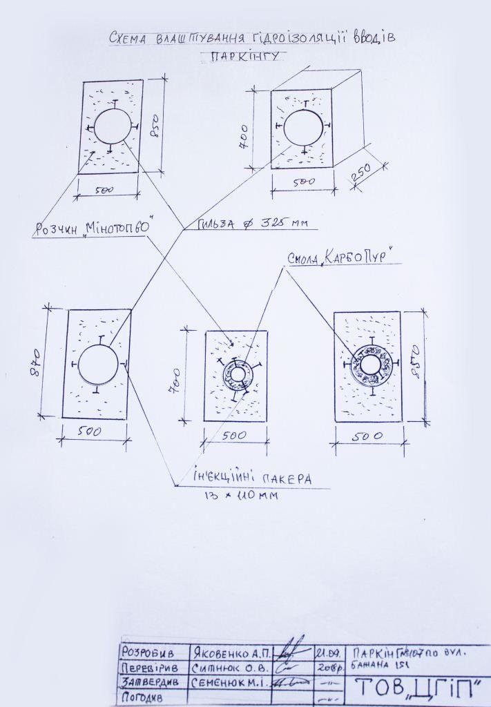 Схема герметизации ввода инженерных коммуникаций