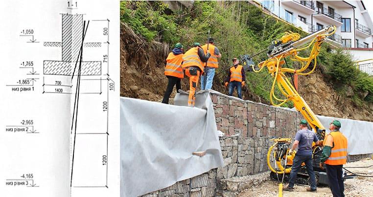 Схема устройства дополнительного анкерного крепления подпорных стенок с габионных конструкций