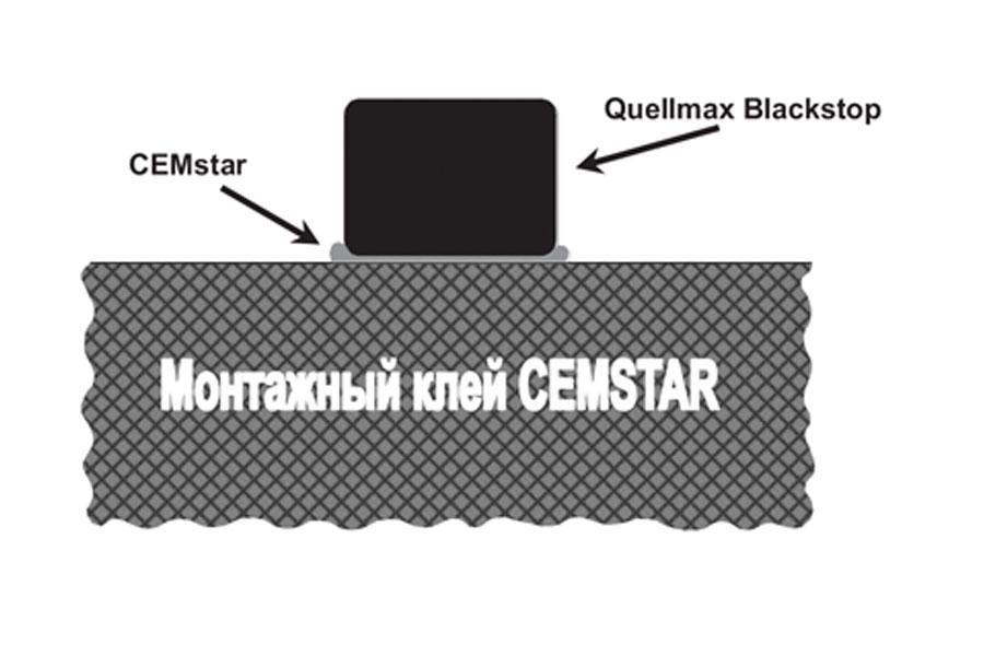 Крепление бентонитового профиля QUELLMAX Blackstop