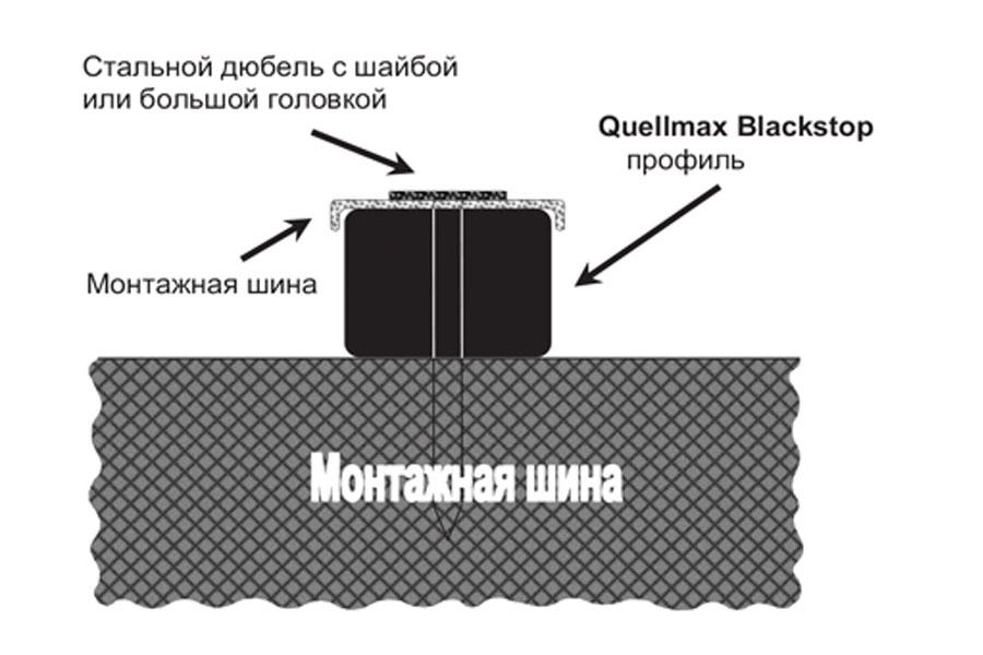 Крепление набухающего бентонитового профиля QUELLMAX Blackstop